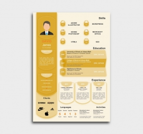 exceptional  cv template - resume - yellow